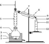 Machinery for the production and distillation of alcohol and ethanol